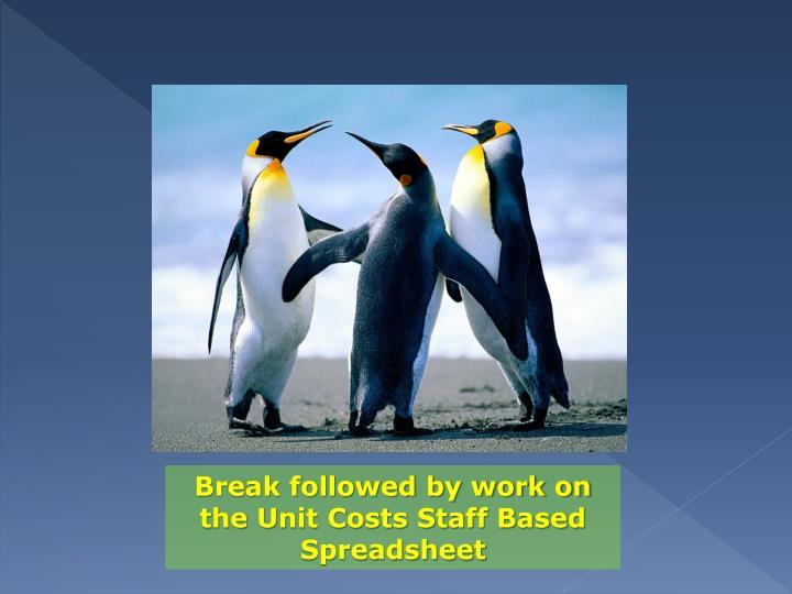 Break followed by work on the Unit Costs Staff Based Spreadsheet