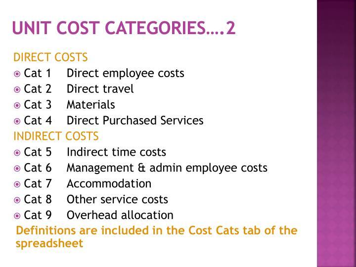 Unit Cost Categories….2