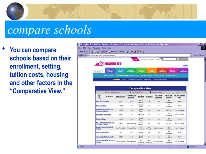 "You can compare schools based on their enrollment, setting, tuition costs, housing and other factors in the ""Comparative View."""