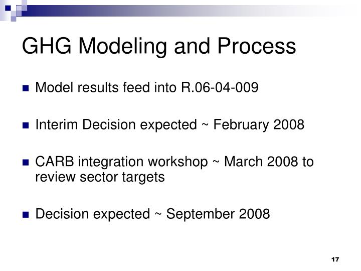 GHG Modeling and Process