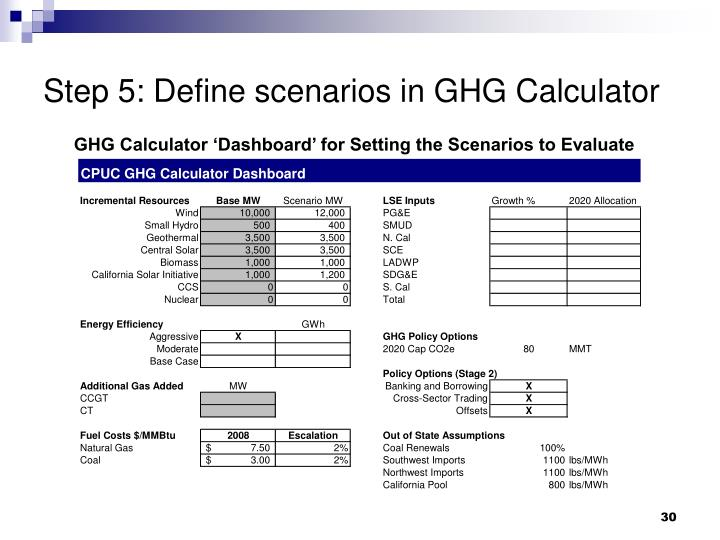 Step 5: Define scenarios in GHG Calculator