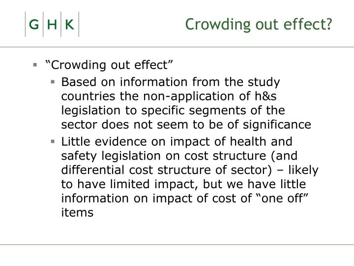 Crowding out effect?