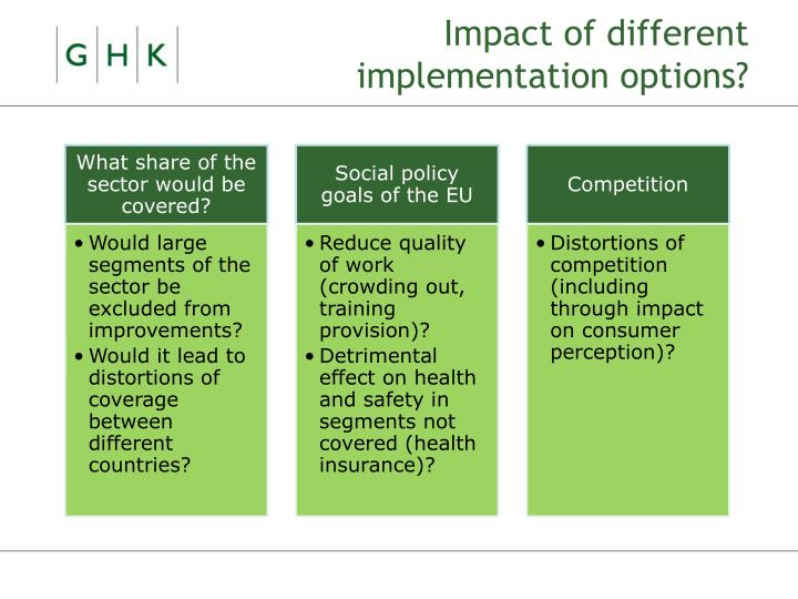 Impact of different implementation options?