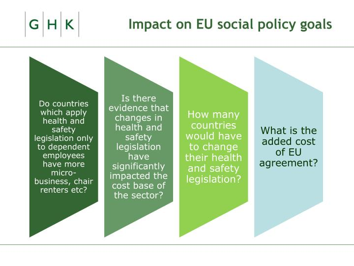 Impact on EU social policy goals