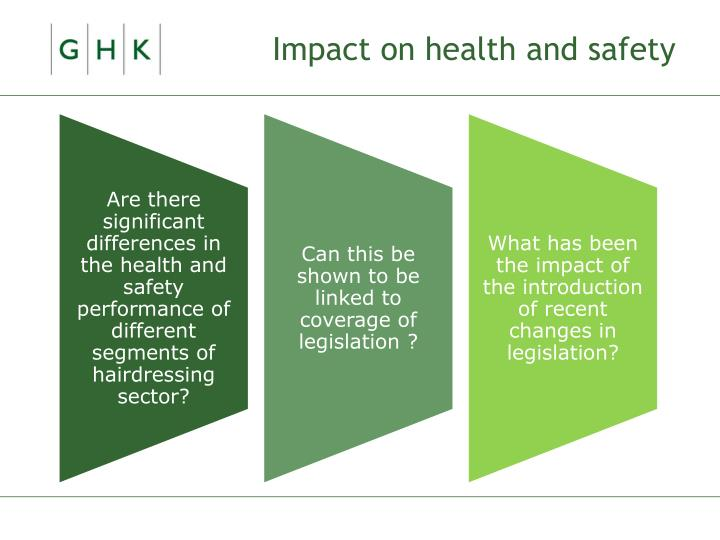 Impact on health and safety
