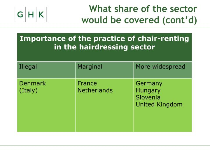 What share of the sector would be covered (cont'd)