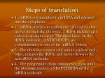 steps of translation