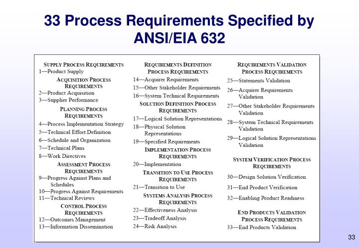 33 Process Requirements Specified by ANSI/EIA 632