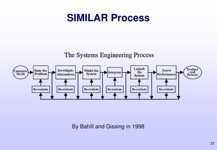 SIMILAR Process