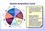 system acquisition cycle