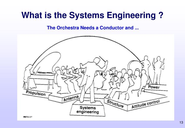 What is the Systems Engineering ?