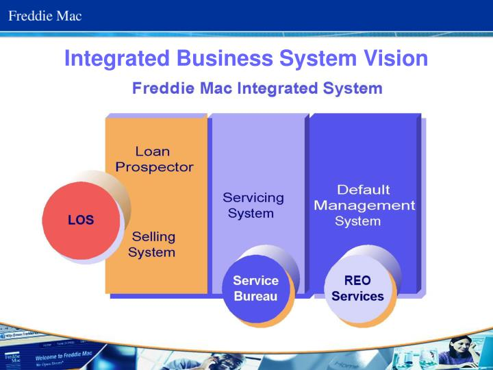 Integrated Business System Vision