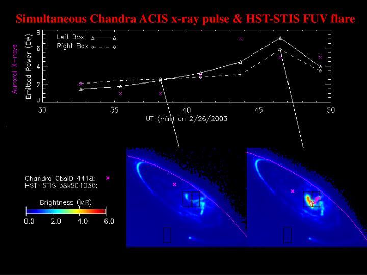 Simultaneous Chandra ACIS x-ray pulse & HST-STIS FUV flare