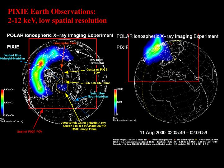 PIXIE Earth Observations: