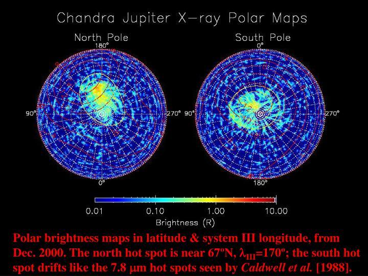 Polar brightness maps in latitude &