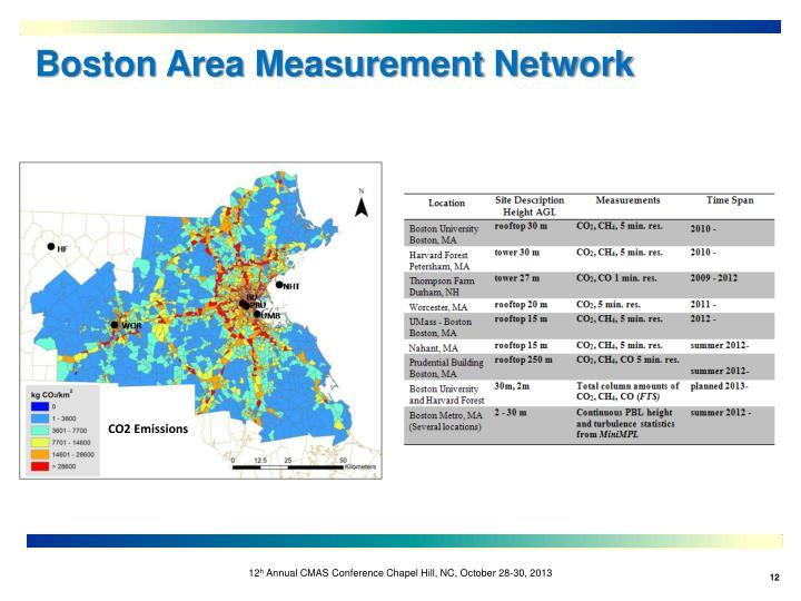 Boston Area Measurement Network