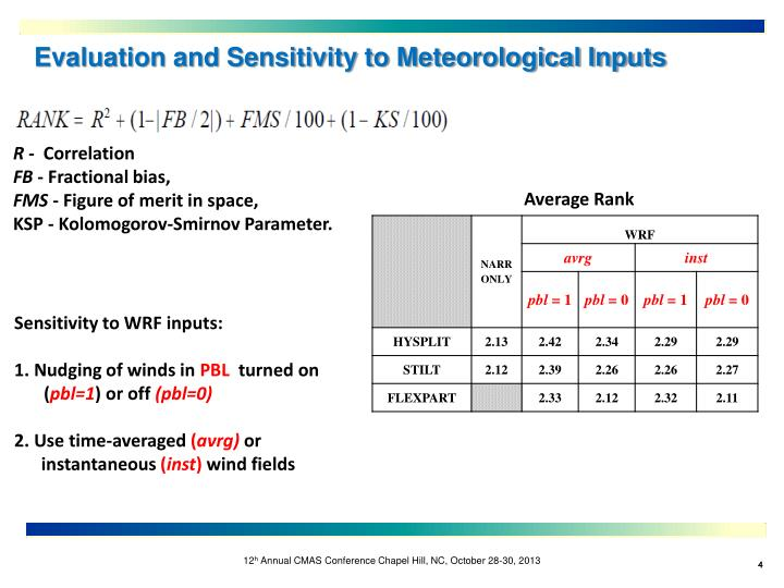 Evaluation and Sensitivity to Meteorological Inputs