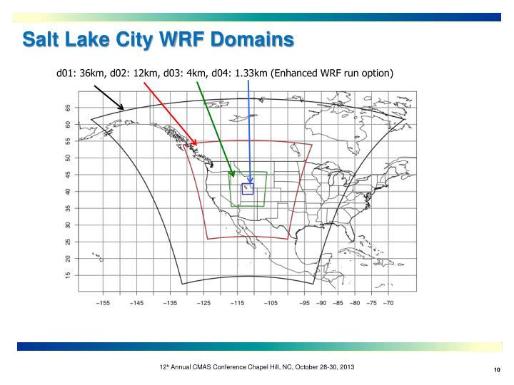Salt Lake City WRF Domains