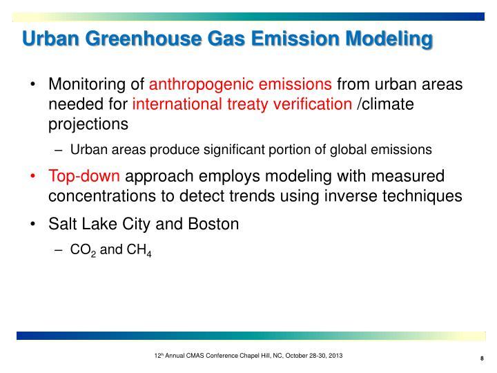 Urban Greenhouse Gas