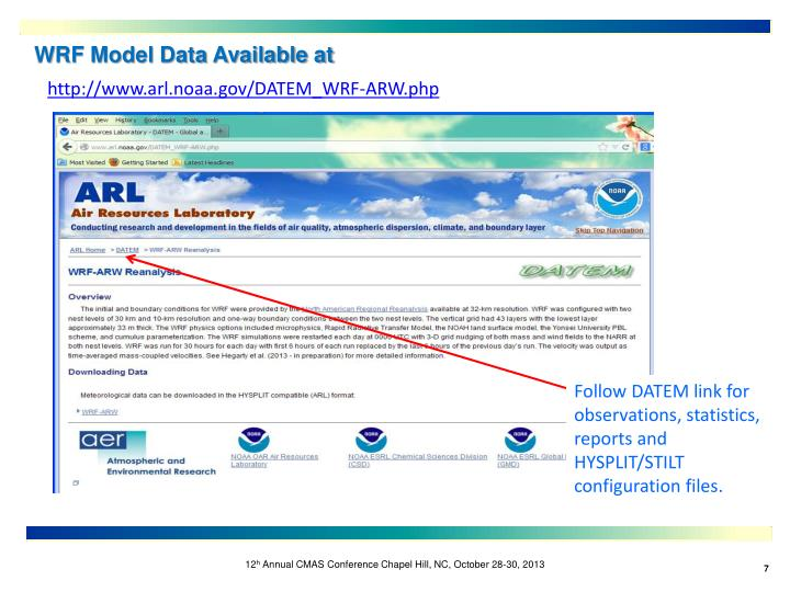 WRF Model Data Available at