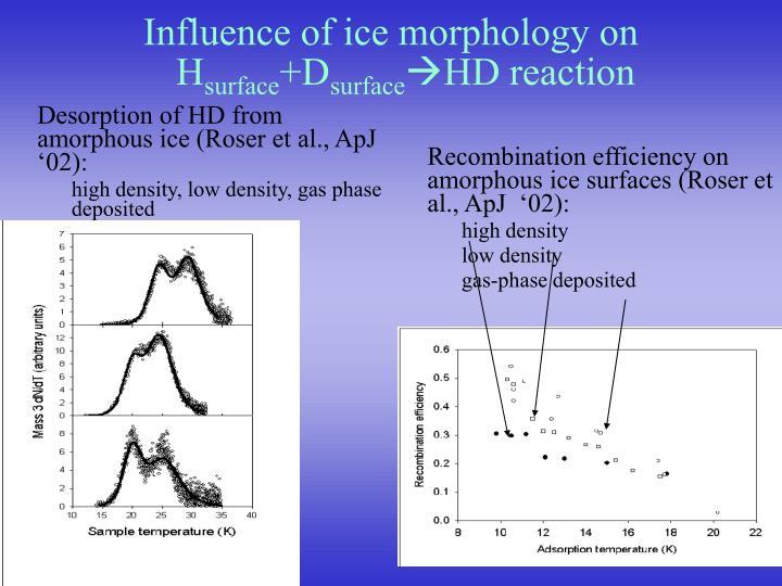 Desorption of HD from amorphous ice (Roser et al., ApJ '02):