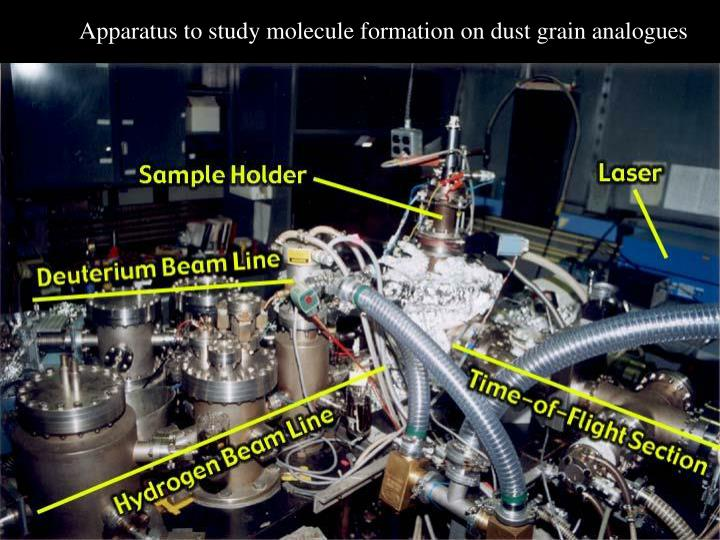 Apparatus to study molecule formation on dust grain analogues