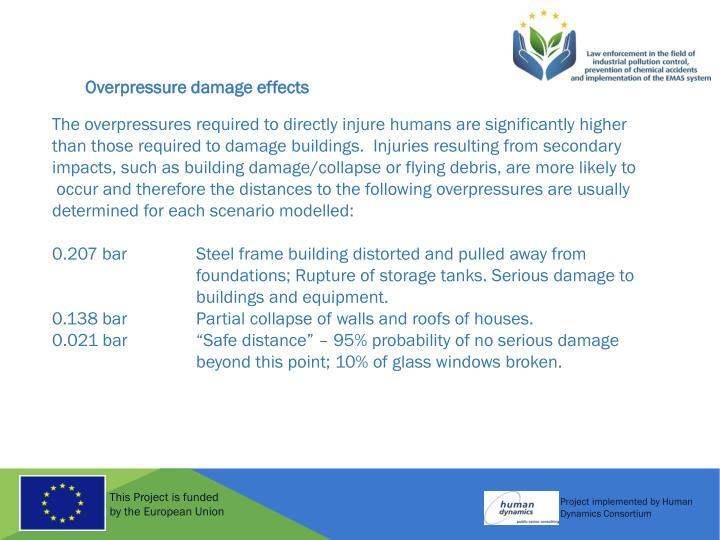 Overpressure damage effects