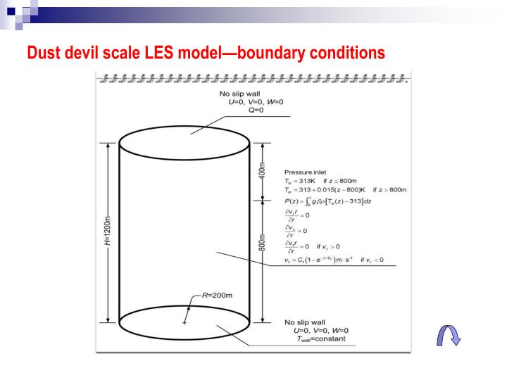 Dust devil scale LES model—boundary conditions