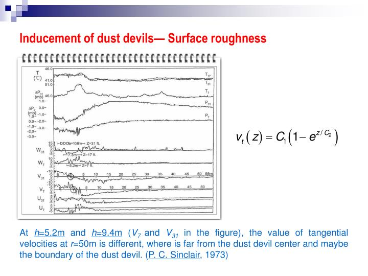 Inducement of dust devils— Surface roughness