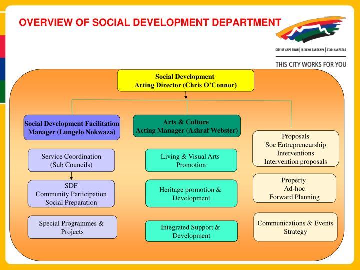 OVERVIEW OF SOCIAL DEVELOPMENT DEPARTMENT