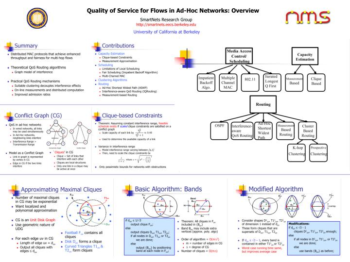 Quality of Service for Flows in Ad-Hoc Networks: Overview