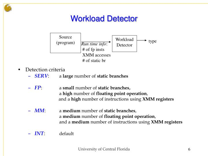 Workload Detector