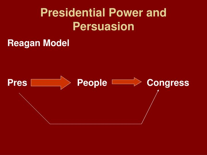 Presidential Power and Persuasion