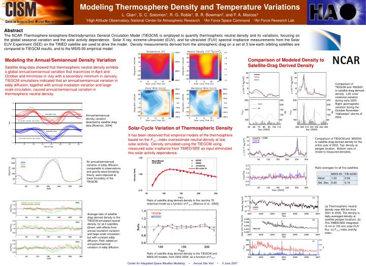 Modeling Thermosphere Density and Temperature Variations