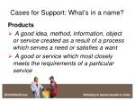 cases for support what s in a name1