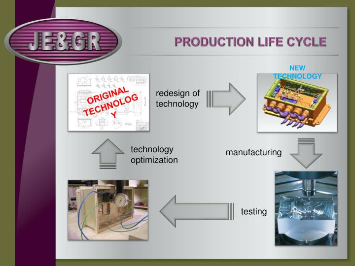 PRODUCTION LIFE CYCLE