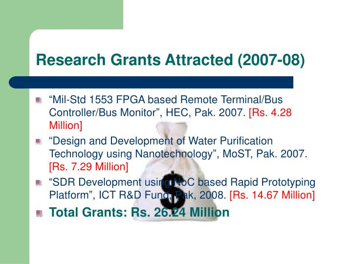 Research Grants Attracted (2007-08)
