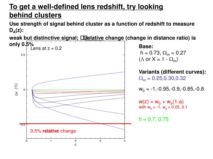 To get a well-defined lens redshift, try looking behind clusters