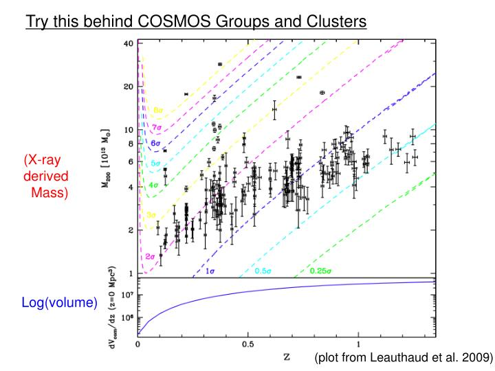 Try this behind COSMOS Groups and Clusters