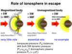 role of ionosphere in escape
