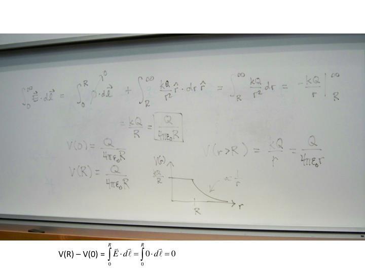 V(R) – V(0) =