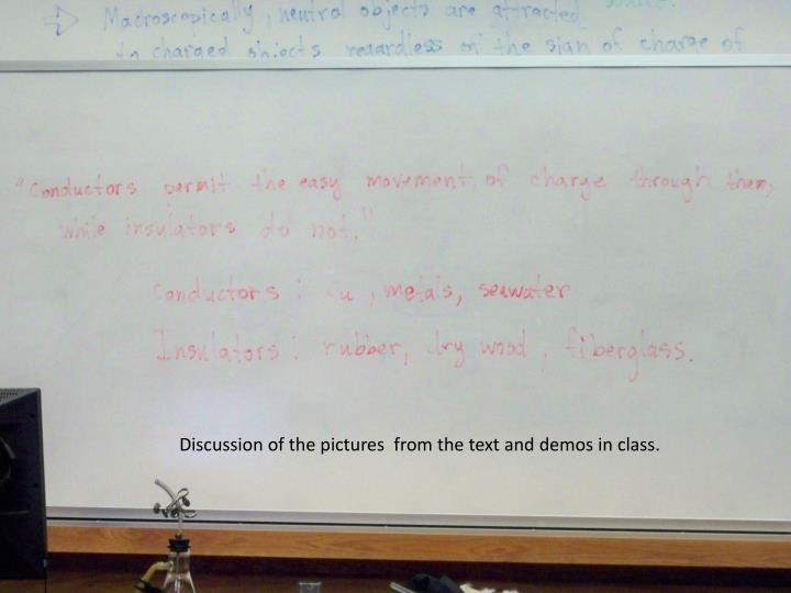 Discussion of the pictures  from the text and demos in class.