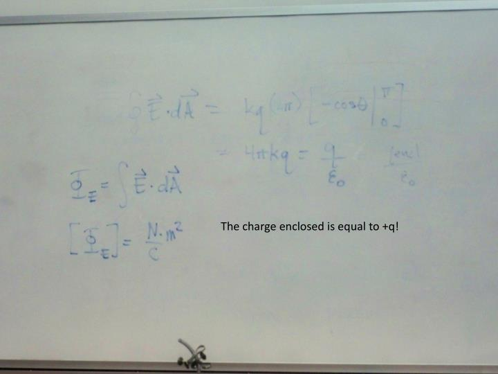The charge enclosed is equal to +q!