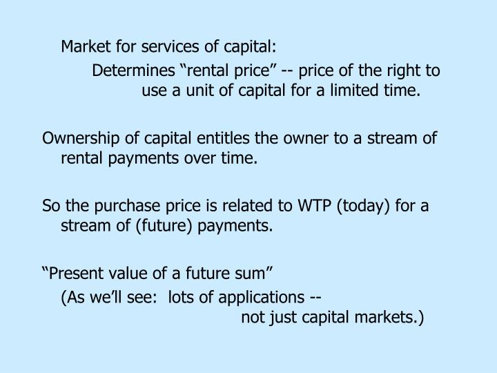Market for services of capital: