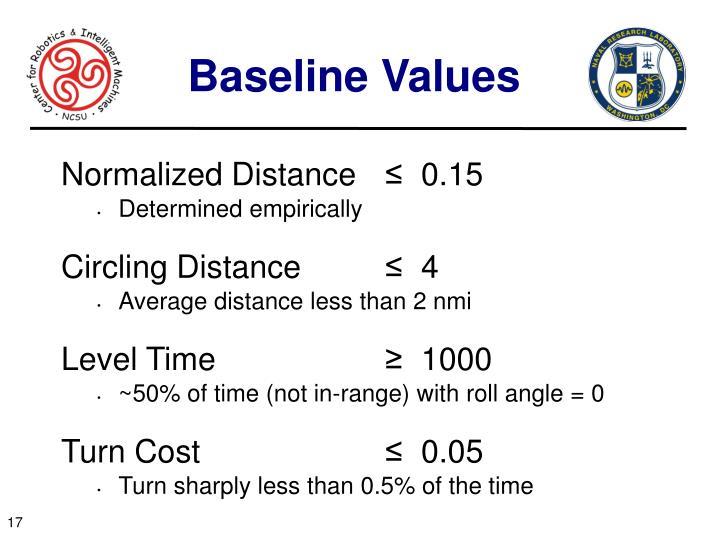 Baseline Values