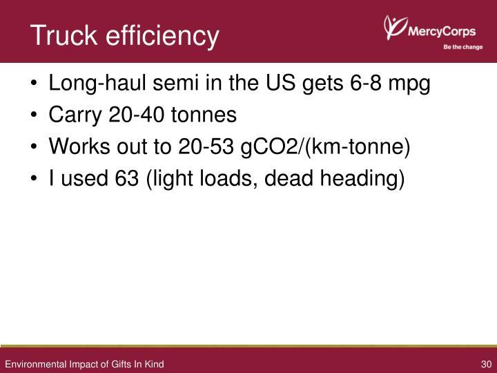 Truck efficiency