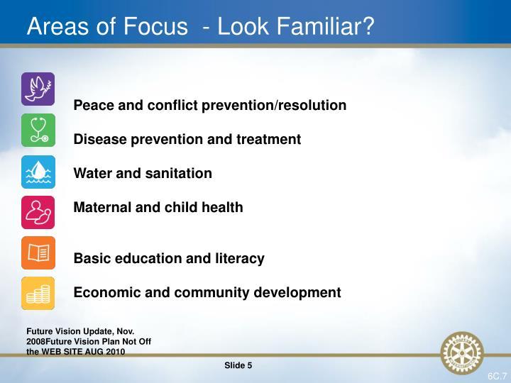 Areas of Focus  - Look Familiar?