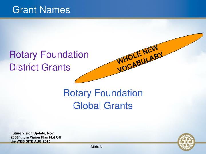 Grant Names