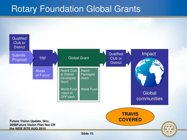 Rotary Foundation Global Grants