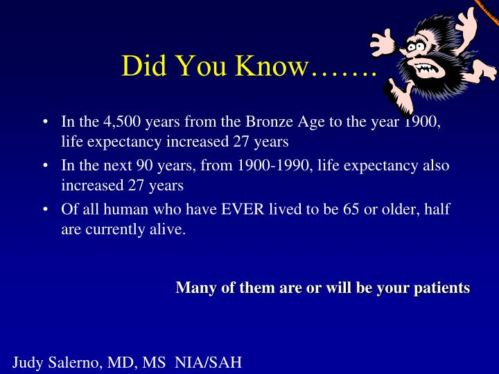 Did You Know…….